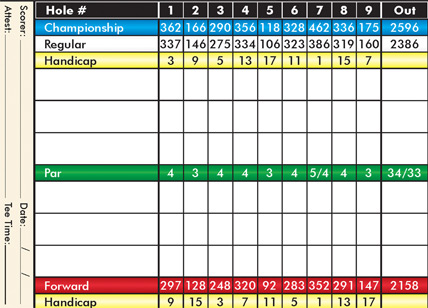 California Oaks Golf - Scorecard Front 9